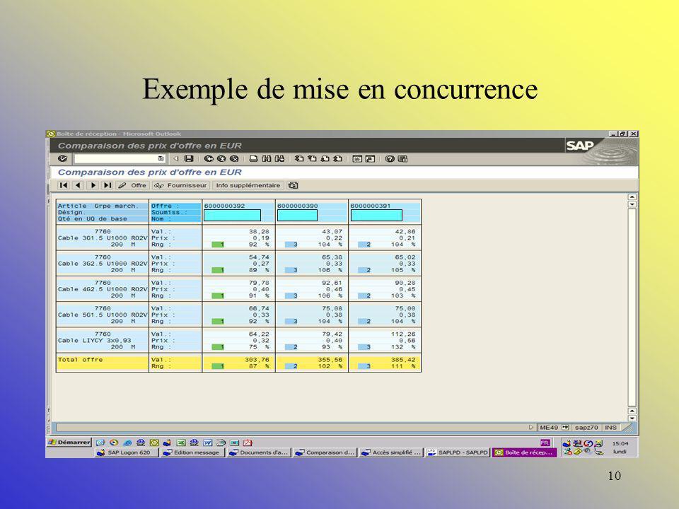 9 La mise en concurrence : Outils : Comparaison des offres pour choisir le fournisseur proposant le meilleur coût et les meilleurs conditions (permet