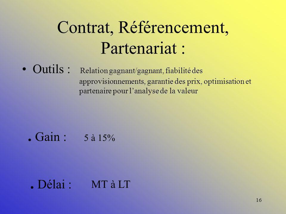 15 Négociation : Outils : Optimisation des offres, révision des prix, des conditions de paiements,des délais, permet une veille technologique, d affin