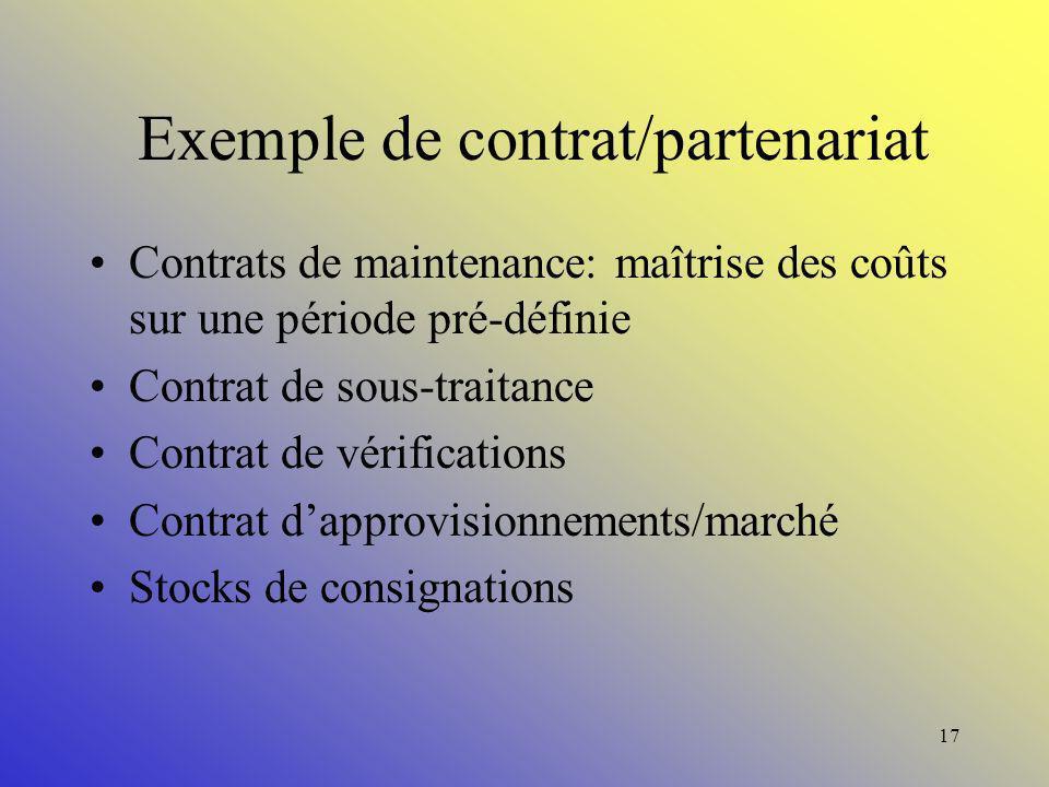 16 Contrat, Référencement, Partenariat : Outils : Relation gagnant/gagnant, fiabilité des approvisionnements, garantie des prix, optimisation et parte