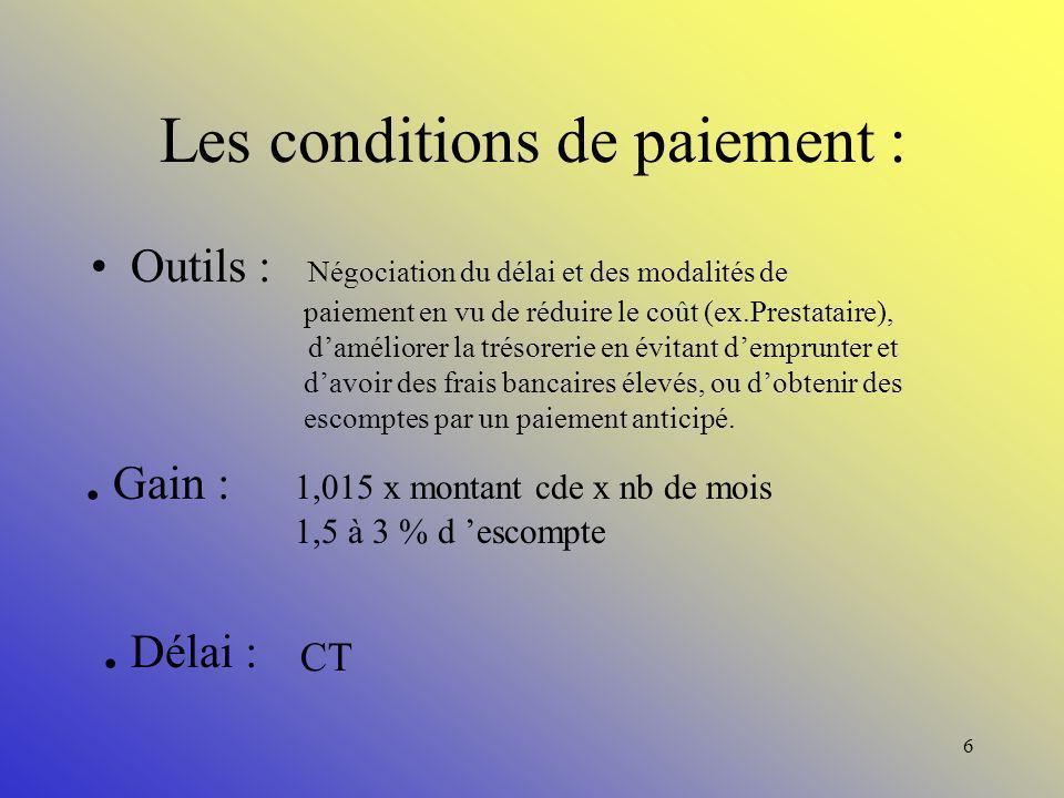5 Les différents effets de levier : Conditions de paiement et escompte Mise en concurrence Analyse de la valeur Aptitude à lemploi Négociation de prix