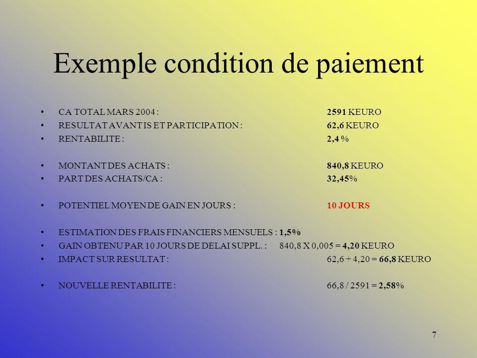 6 Les conditions de paiement : Outils : Négociation du délai et des modalités de paiement en vu de réduire le coût (ex.Prestataire), daméliorer la tré