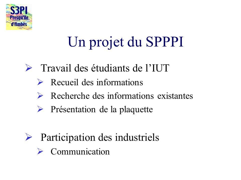 Un projet du SPPPI Travail des étudiants de lIUT Recueil des informations Recherche des informations existantes Présentation de la plaquette Participa
