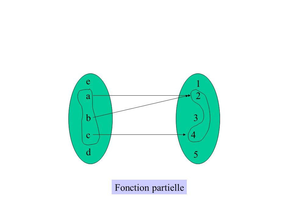 a b c d e 1 2 3 4 5 Fonction totale