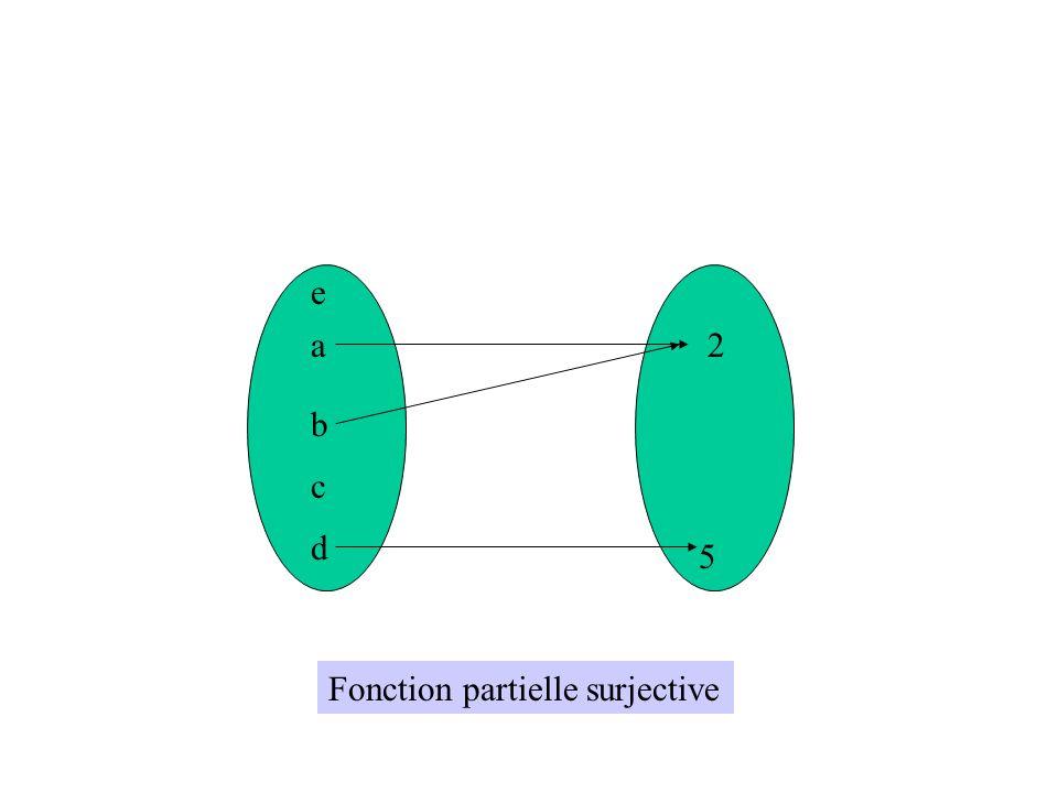 a b c d e 2 5 Fonction totale surjective Bijection