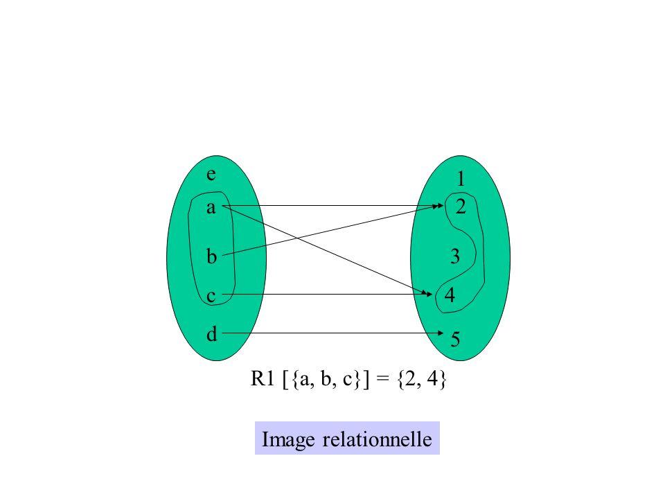 a b c d e 1 2 3 4 5 r1 R1  > {2, 5} = {(a, 2), (b, 2), (d, 5)} Restriction de codomaine