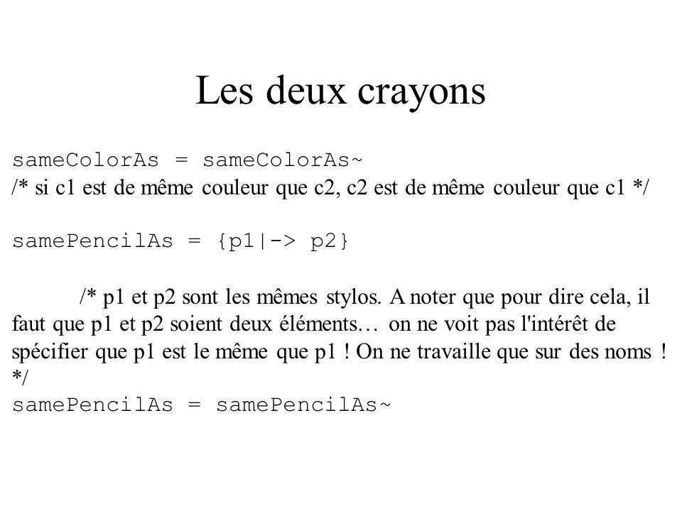 Les deux crayons Spécification 2 SETS PENCIL, COLOR pencils <: PENCIL colors <: COLOR pencils = {p1} colors ={c1} colorOf= {p1|-> c1} nbOfPencils = { p1|-> 2} /* nous avons deux stylos p1, deux exemplaires du stylos p1, deux occurrences du stylo p1 */