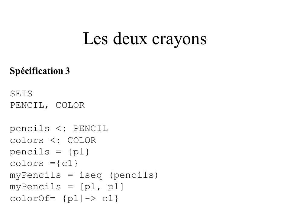 Les deux crayons Spécification 4 SETS PENCIL, COLOR pencils <: PENCIL colors <: COLOR pencils = {p1, p2} colors ={c1} colorOf= {p1|-> c1, p2 |-> c1} samePencilAs = {p1|-> p2} samePencilAs = samePencilAs~
