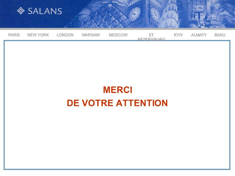 PARIS NEW YORK LONDONALMATYWARSAWMOSCOW ST. PETERSBURG KYIVBAKU MERCI DE VOTRE ATTENTION