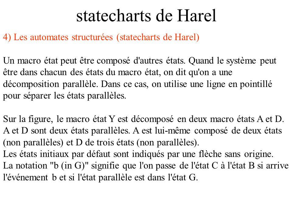 statecharts de Harel 4) Les automates structurées (statecharts de Harel) Un macro état peut être composé d'autres états. Quand le système peut être da