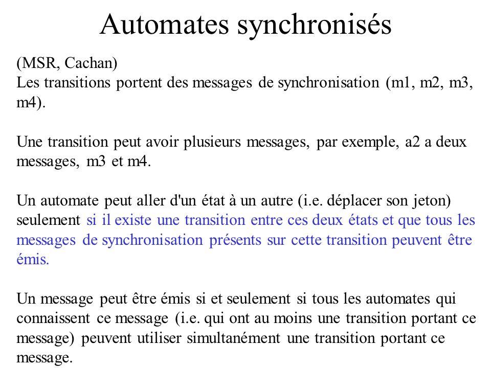 Automates synchronisés (MSR, Cachan) Les transitions portent des messages de synchronisation (m1, m2, m3, m4). Une transition peut avoir plusieurs mes