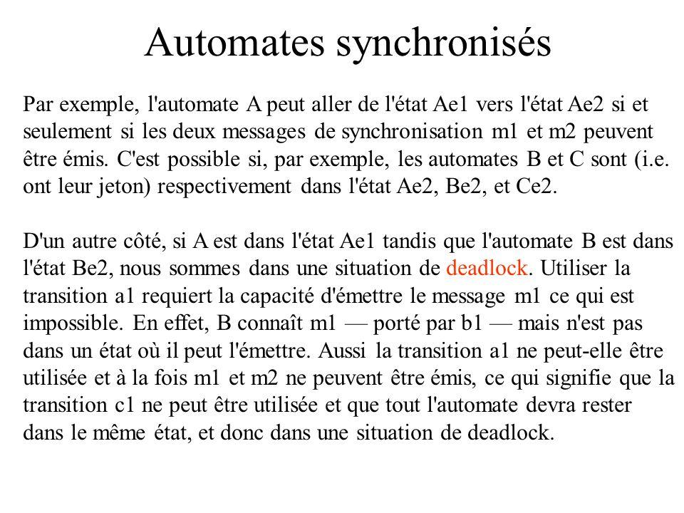 Automates synchronisés Par exemple, l'automate A peut aller de l'état Ae1 vers l'état Ae2 si et seulement si les deux messages de synchronisation m1 e