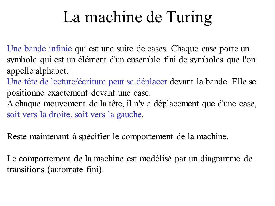 La machine de Turing Une bande infinie qui est une suite de cases. Chaque case porte un symbole qui est un élément d'un ensemble fini de symboles que