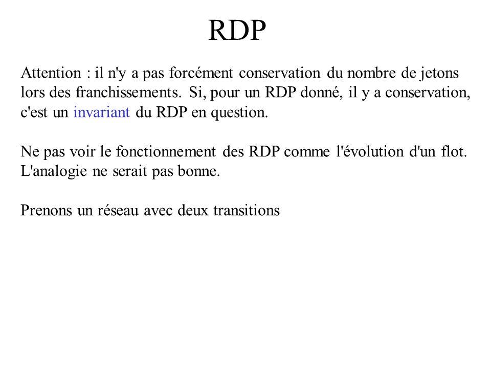 RDP Attention : il n'y a pas forcément conservation du nombre de jetons lors des franchissements. Si, pour un RDP donné, il y a conservation, c'est un