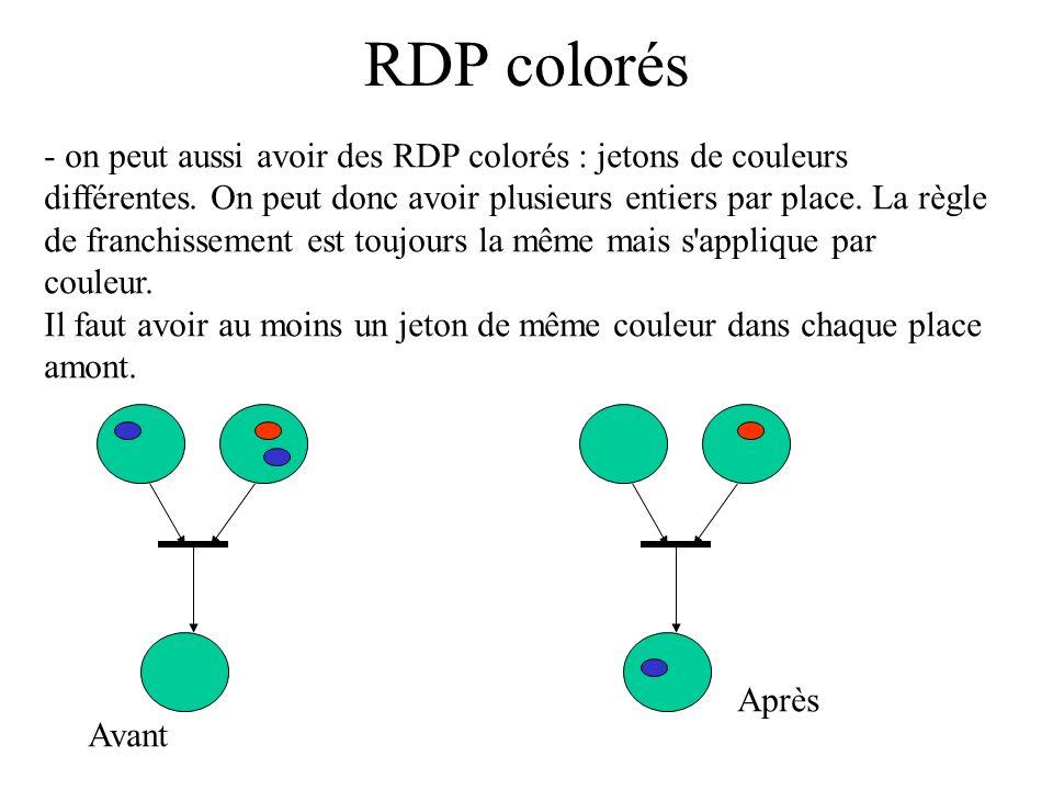 RDP colorés - on peut aussi avoir des RDP colorés : jetons de couleurs différentes. On peut donc avoir plusieurs entiers par place. La règle de franch