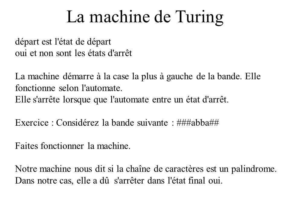 La machine de Turing départ est l'état de départ oui et non sont les états d'arrêt La machine démarre à la case la plus à gauche de la bande. Elle fon