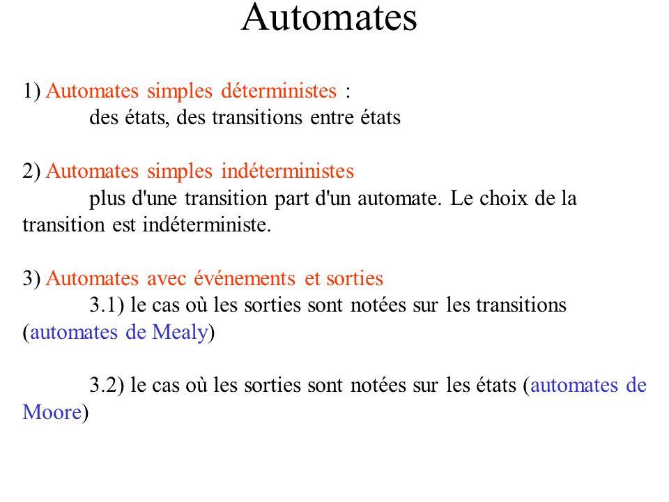 Automates 1) Automates simples déterministes : des états, des transitions entre états 2) Automates simples indéterministes plus d'une transition part