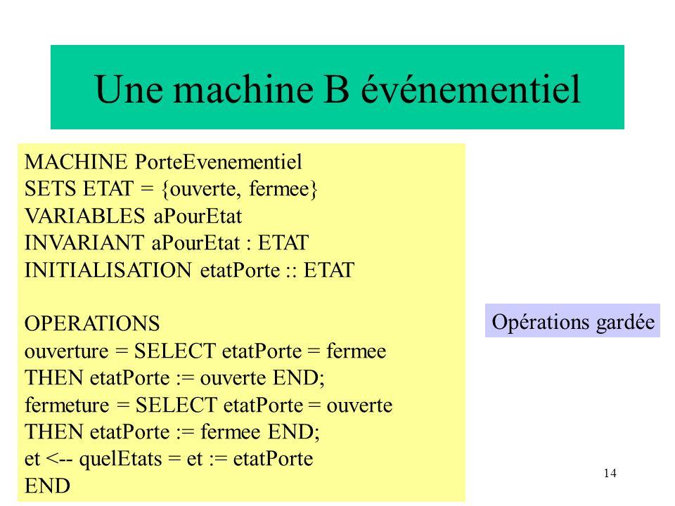 14 Une machine B événementiel MACHINE PorteEvenementiel SETS ETAT = {ouverte, fermee} VARIABLES aPourEtat INVARIANT aPourEtat : ETAT INITIALISATION et