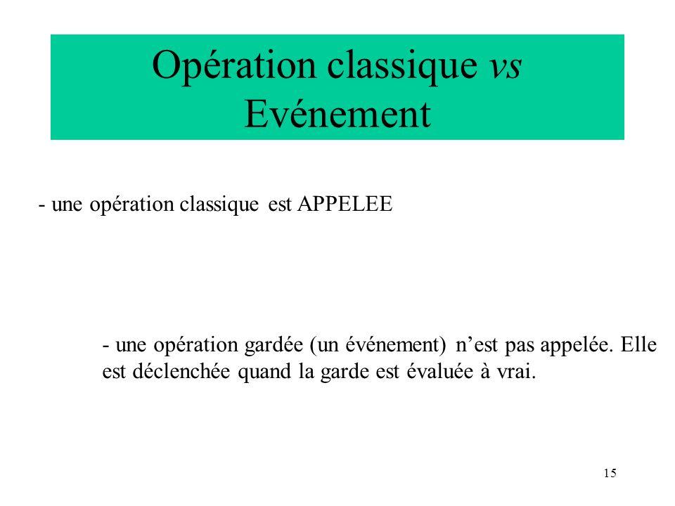 15 Opération classique vs Evénement - une opération classique est APPELEE - une opération gardée (un événement) nest pas appelée. Elle est déclenchée