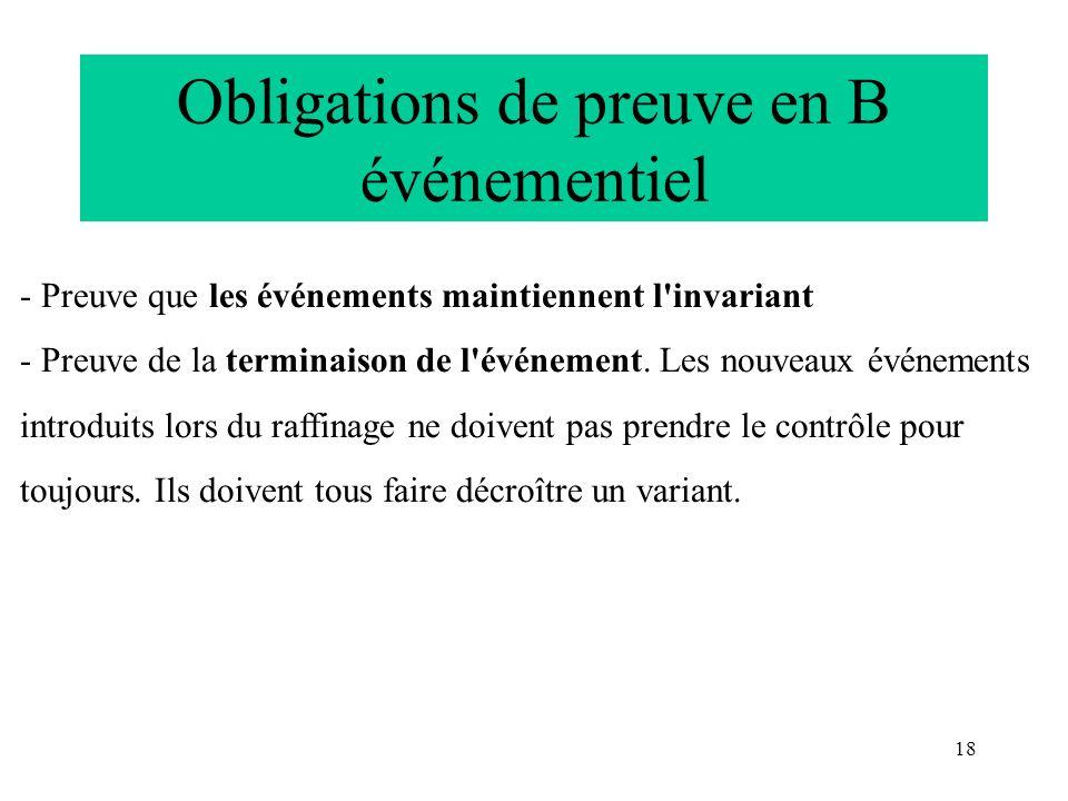 18 Obligations de preuve en B événementiel - Preuve que les événements maintiennent l'invariant - Preuve de la terminaison de l'événement. Les nouveau