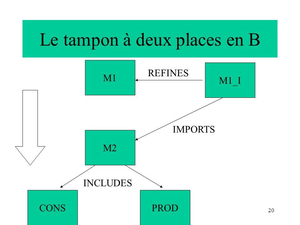 20 Le tampon à deux places en B M1 M2 INCLUDES CONSPROD M1_I REFINES IMPORTS
