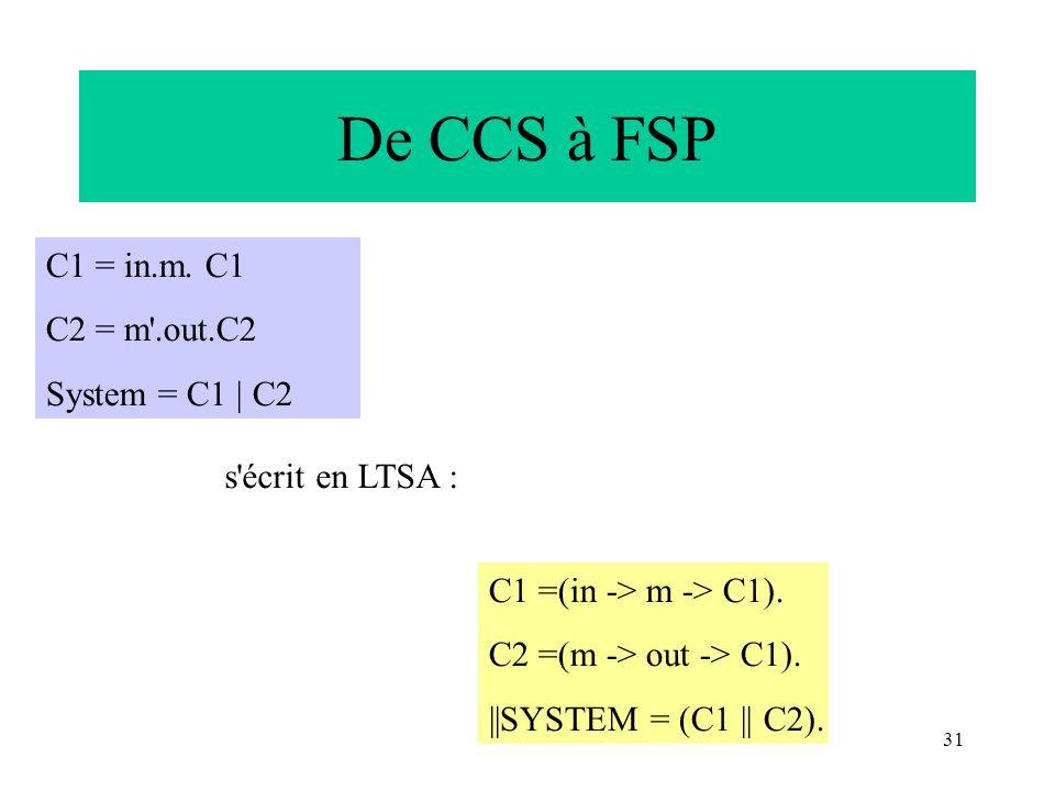 31 De CCS à FSP C1 = in.m. C1 C2 = m'.out.C2 System = C1 | C2 C1 =(in -> m -> C1). C2 =(m -> out -> C1). ||SYSTEM = (C1 || C2). s'écrit en LTSA :