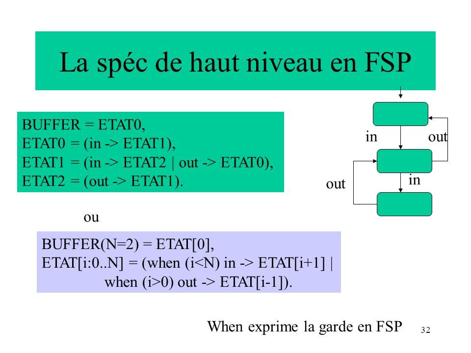 32 La spéc de haut niveau en FSP BUFFER = ETAT0, ETAT0 = (in -> ETAT1), ETAT1 = (in -> ETAT2 | out -> ETAT0), ETAT2 = (out -> ETAT1). BUFFER(N=2) = ET