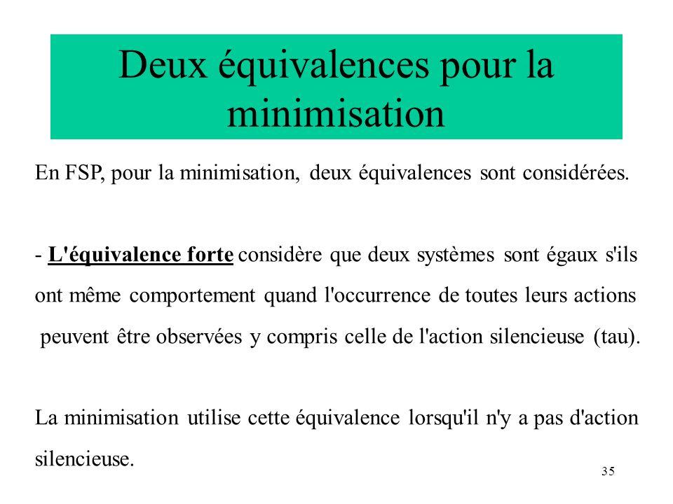35 Deux équivalences pour la minimisation En FSP, pour la minimisation, deux équivalences sont considérées. - L'équivalence forte considère que deux s