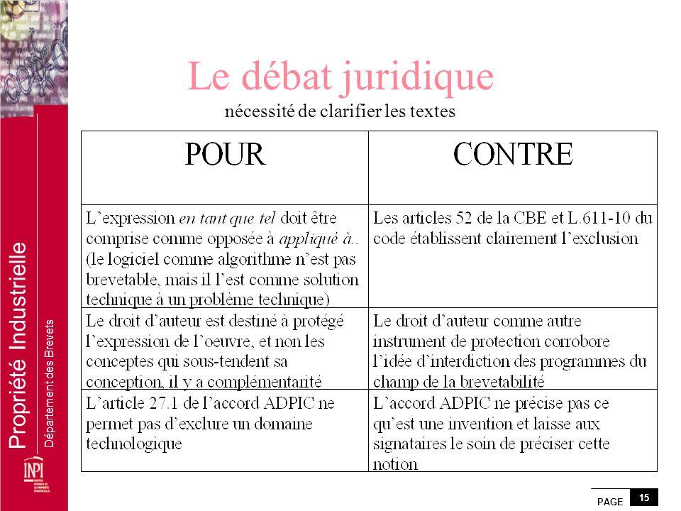 PAGE 15 Propriété Industrielle Département des Brevets Le débat juridique nécessité de clarifier les textes