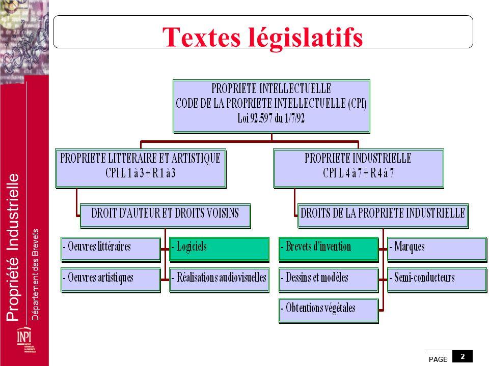 PAGE 2 Propriété Industrielle Département des Brevets Textes législatifs