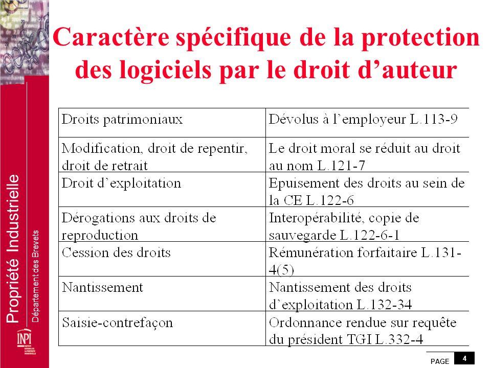 PAGE 4 Propriété Industrielle Département des Brevets Caractère spécifique de la protection des logiciels par le droit dauteur