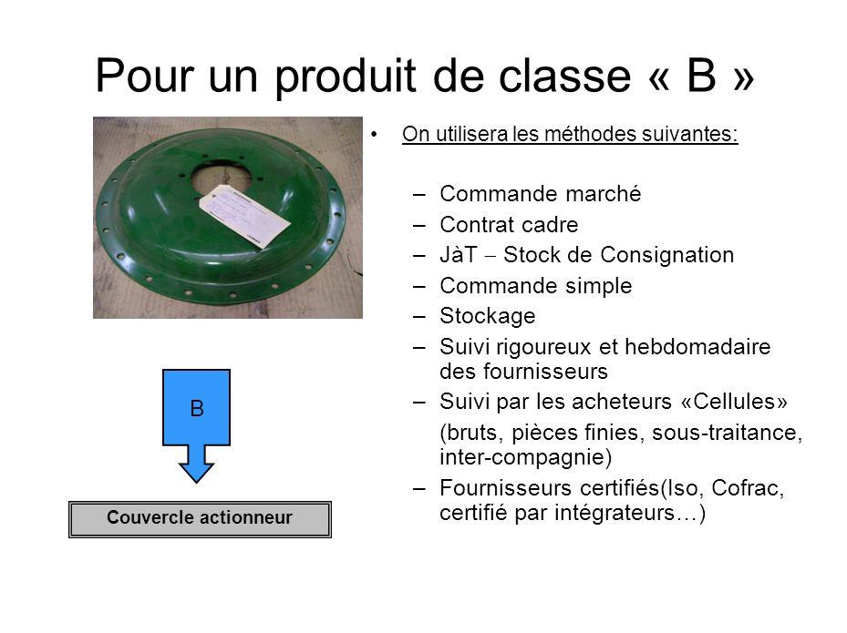 Pour un produit de classe « B » On utilisera les méthodes suivantes : –C–Commande marché –C–Contrat cadre –J–JàT Stock de Consignation –C–Commande sim
