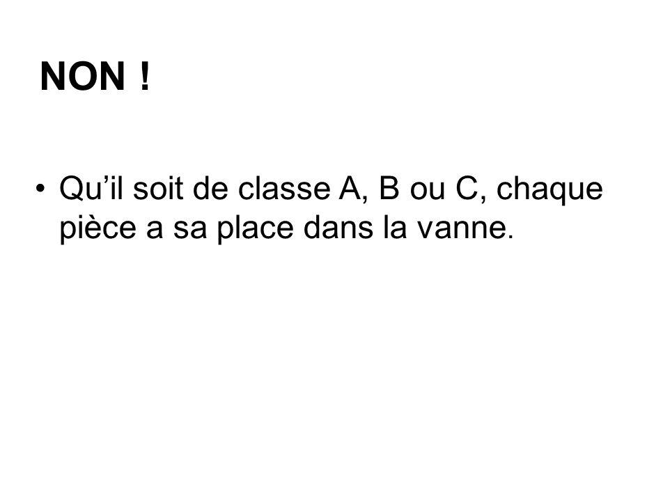 NON ! Quil soit de classe A, B ou C, chaque pièce a sa place dans la vanne.