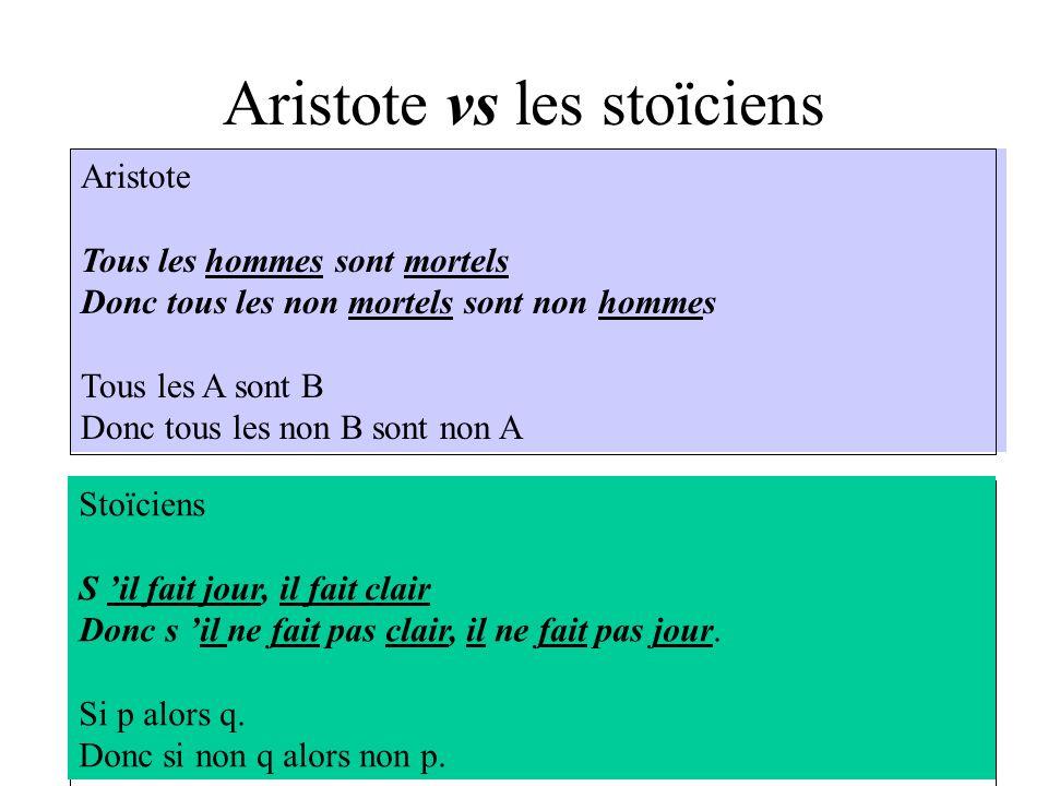 Aristote vs les stoïciens Aristote Tous les hommes sont mortels Donc tous les non mortels sont non hommes Tous les A sont B Donc tous les non B sont n