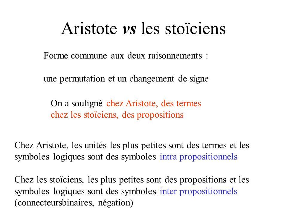 Aristote vs les stoïciens Forme commune aux deux raisonnements : une permutation et un changement de signe On a souligné chez Aristote, des termes che