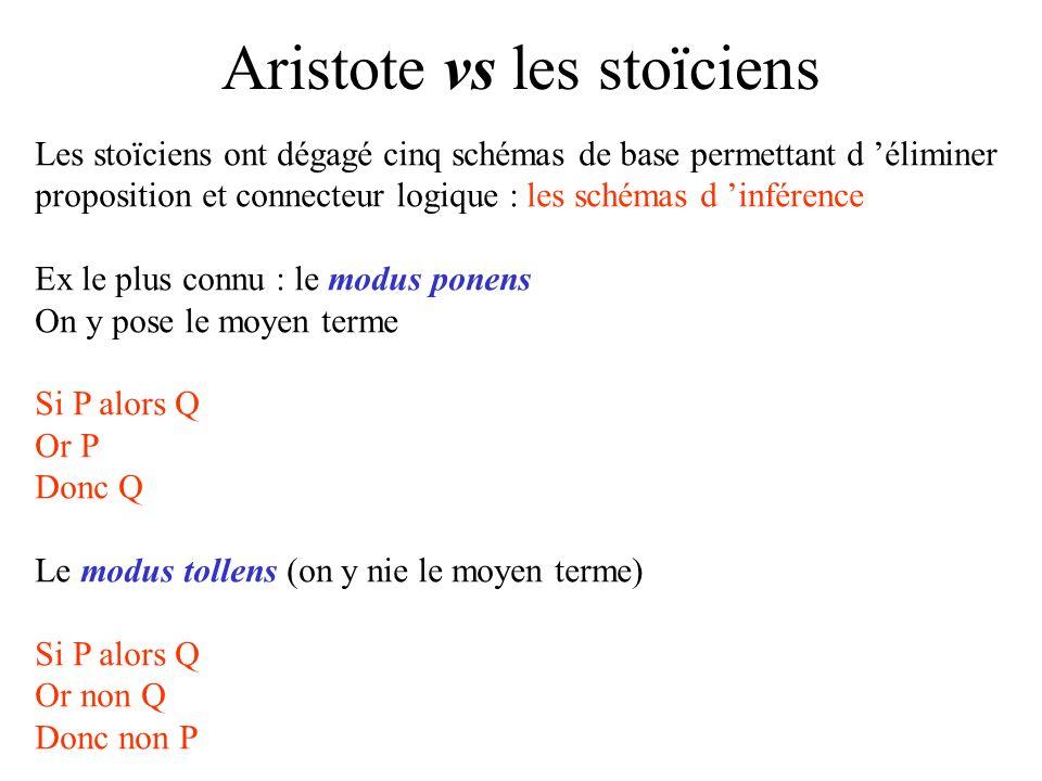 Aristote vs les stoïciens Les stoïciens ont dégagé cinq schémas de base permettant d éliminer proposition et connecteur logique : les schémas d infére