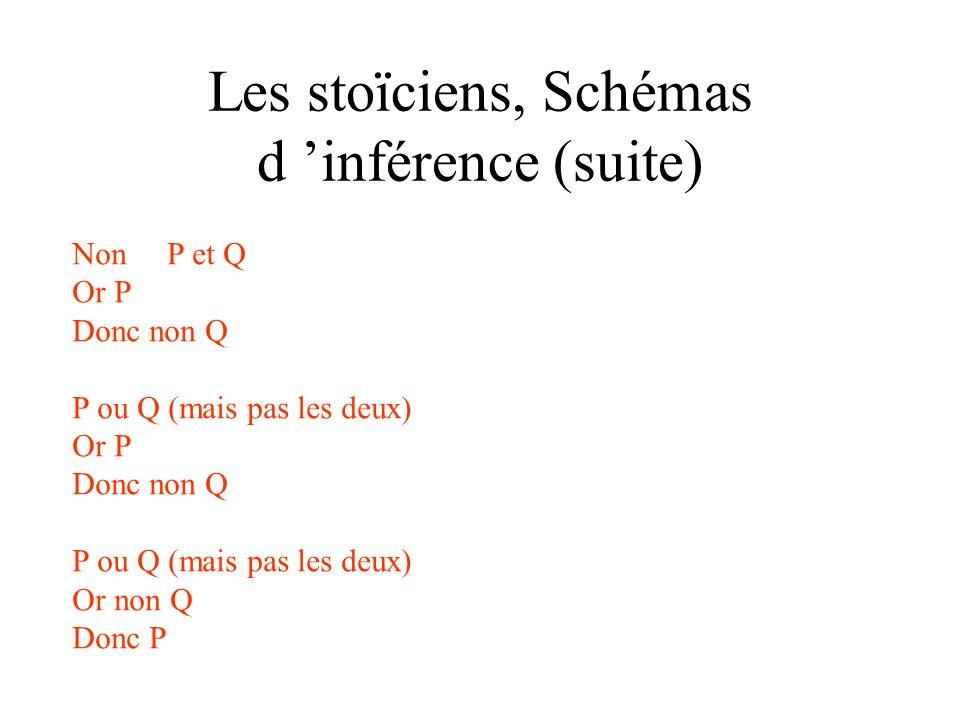 Les stoïciens, Schémas d inférence (suite) Non P et Q Or P Donc non Q P ou Q (mais pas les deux) Or P Donc non Q P ou Q (mais pas les deux) Or non Q D