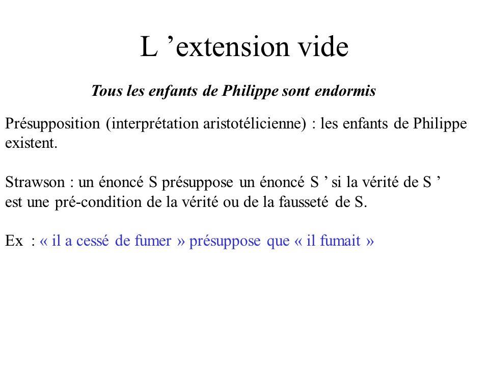 L extension vide Tous les enfants de Philippe sont endormis Présupposition (interprétation aristotélicienne) : les enfants de Philippe existent. Straw