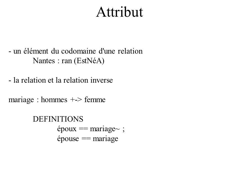 Attribut - un élément du codomaine d'une relation Nantes : ran (EstNéA) - la relation et la relation inverse mariage : hommes +-> femme DEFINITIONS ép