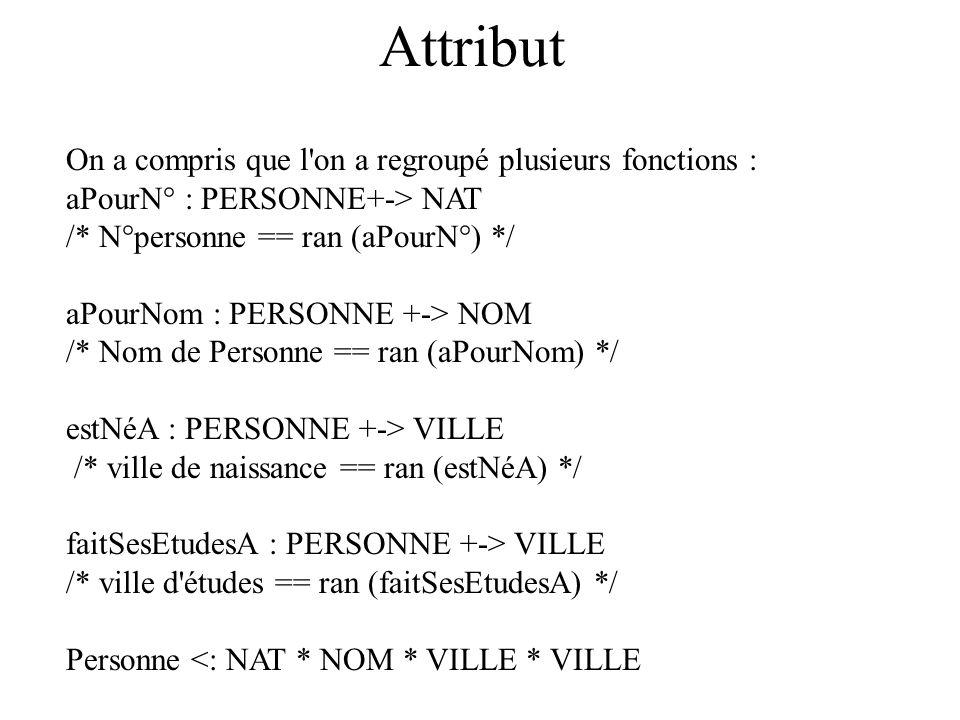 Attribut On a compris que l'on a regroupé plusieurs fonctions : aPourN° : PERSONNE+-> NAT /* N°personne == ran (aPourN°) */ aPourNom : PERSONNE +-> NO