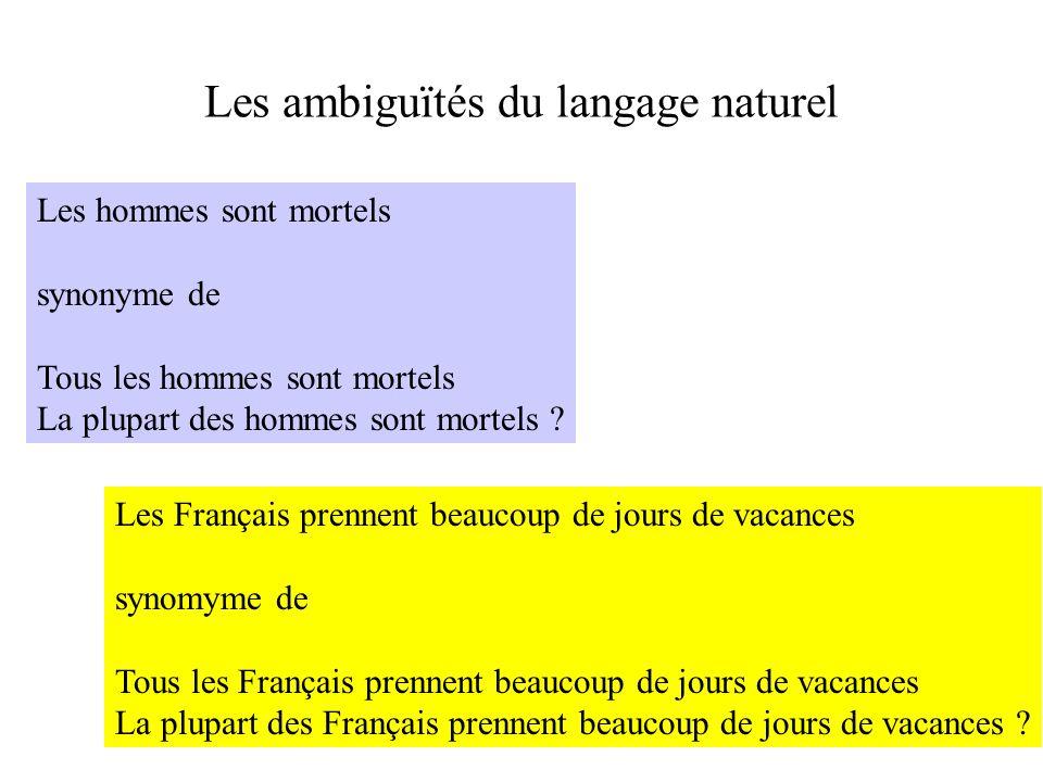 Les ambiguïtés du langage naturel Les hommes sont mortels synonyme de Tous les hommes sont mortels La plupart des hommes sont mortels ? Les Français p