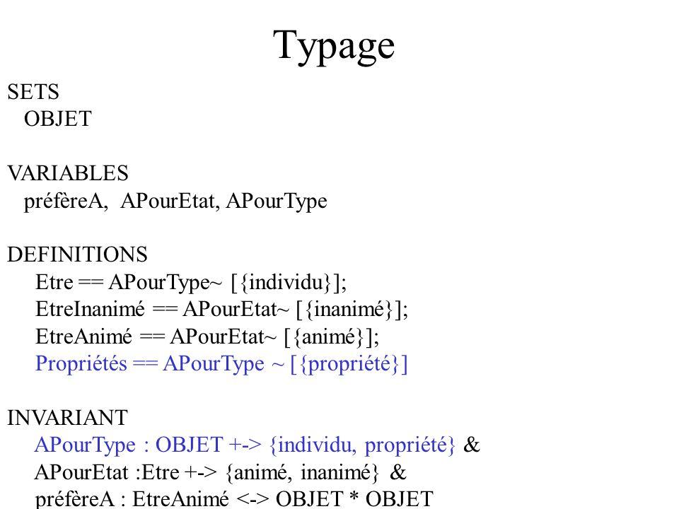 Typage SETS OBJET VARIABLES préfèreA, APourEtat, APourType DEFINITIONS Etre == APourType~ [{individu}]; EtreInanimé == APourEtat~ [{inanimé}]; EtreAni
