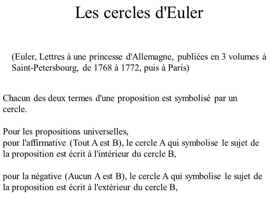Les cercles d'Euler (Euler, Lettres à une princesse d'Allemagne, publiées en 3 volumes à Saint-Petersbourg, de 1768 à 1772, puis à Paris) Chacun des d