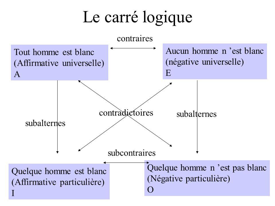 Diagrammes de Venn (spécifiques et généralisés) Source : Notations for software design, Feijs et al.