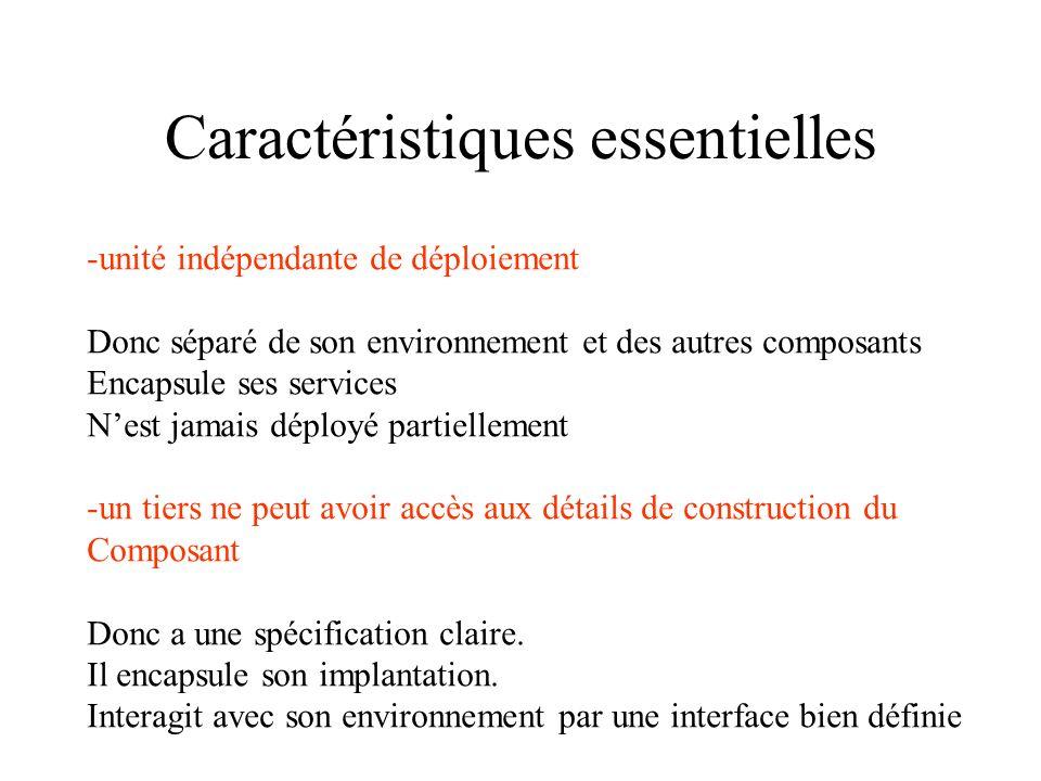 Caractéristiques essentielles -unité indépendante de déploiement Donc séparé de son environnement et des autres composants Encapsule ses services Nest