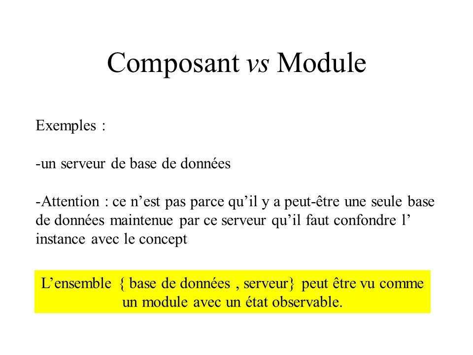Composant vs Module Exemples : -un serveur de base de données -Attention : ce nest pas parce quil y a peut-être une seule base de données maintenue pa