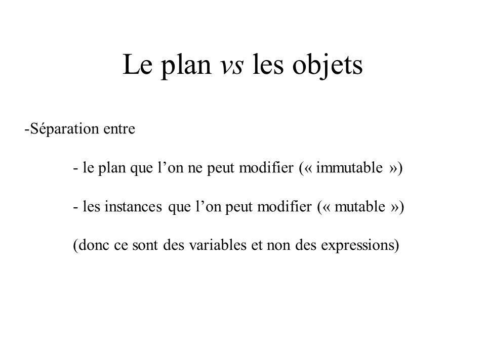 Le plan vs les objets -Séparation entre - le plan que lon ne peut modifier (« immutable ») - les instances que lon peut modifier (« mutable ») (donc c