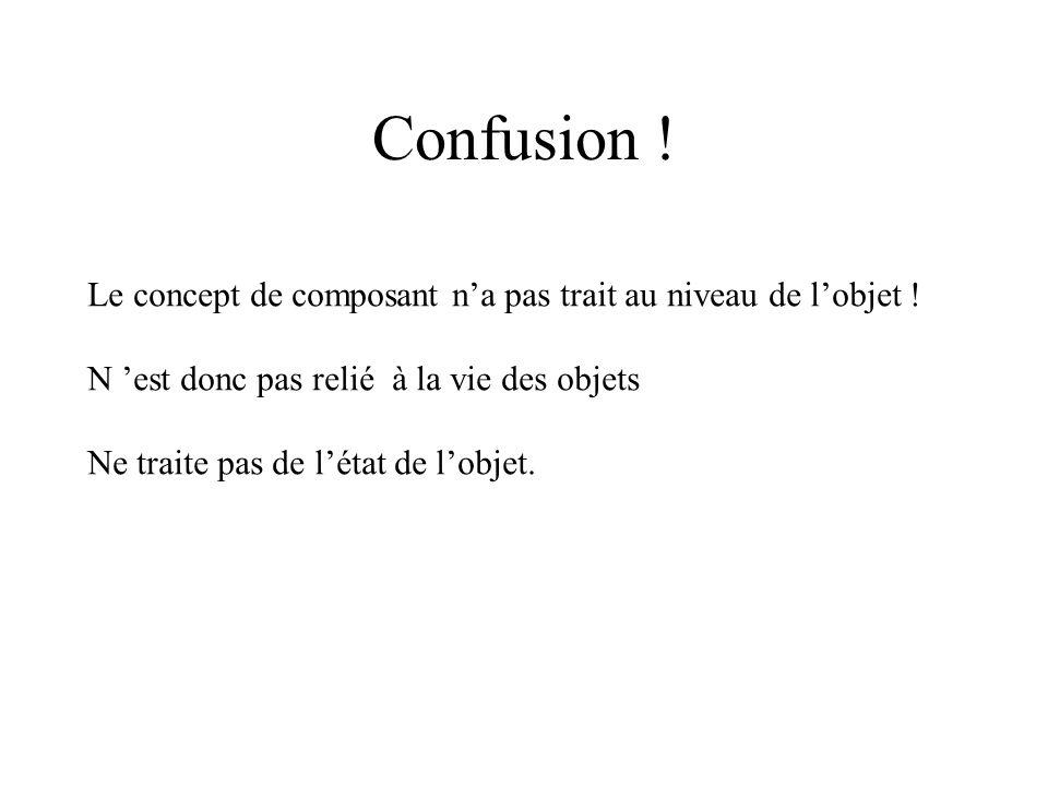 Confusion ! Le concept de composant na pas trait au niveau de lobjet ! N est donc pas relié à la vie des objets Ne traite pas de létat de lobjet.
