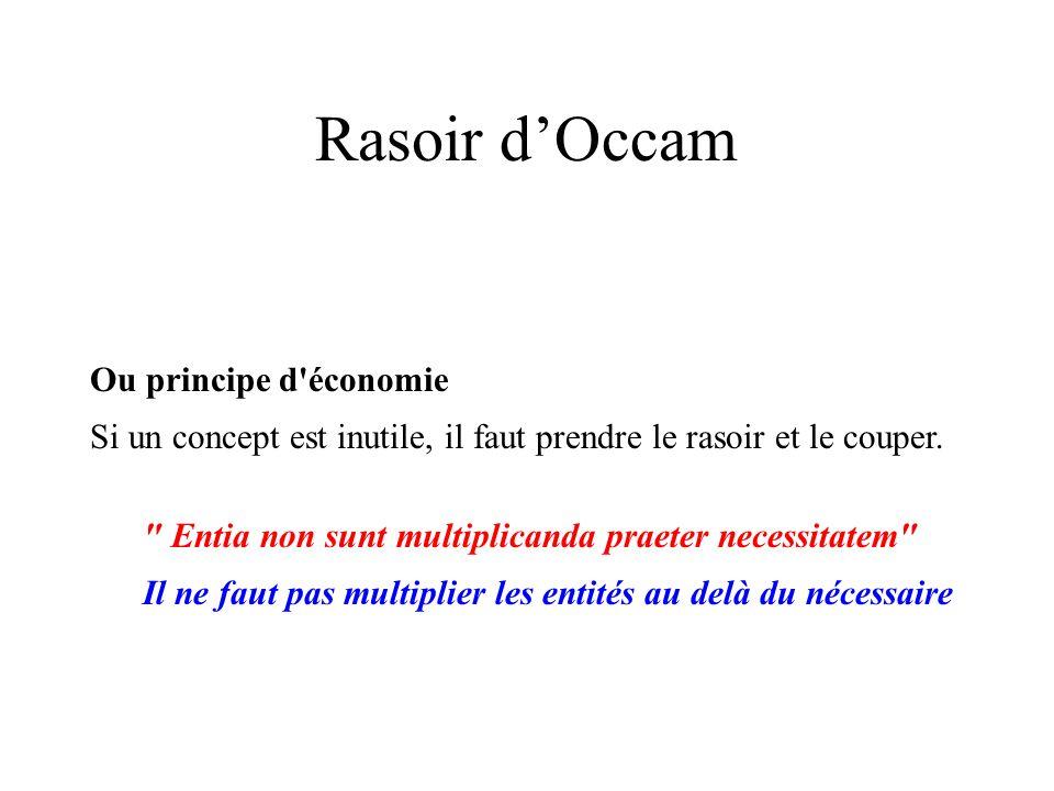 Rasoir dOccam Ou principe d'économie Si un concept est inutile, il faut prendre le rasoir et le couper.