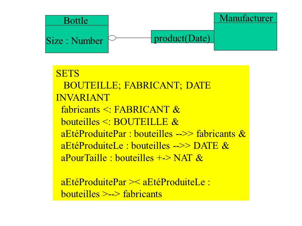 Bottle Size : Number product(Date) SETS BOUTEILLE; FABRICANT; DATE INVARIANT fabricants <: FABRICANT & bouteilles <: BOUTEILLE & aEtéProduitePar : bou