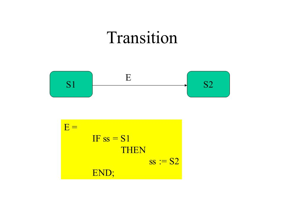 Transition S1S2 E E = IF ss = S1 THEN ss := S2 END;